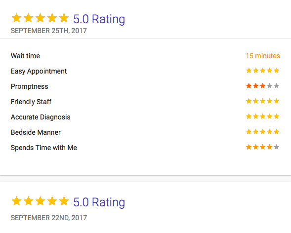 plastic surgery peer reviews
